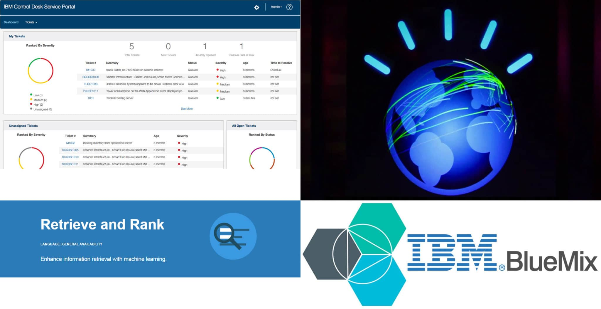 IBM Maximo: Service Desk management using IBM Watson