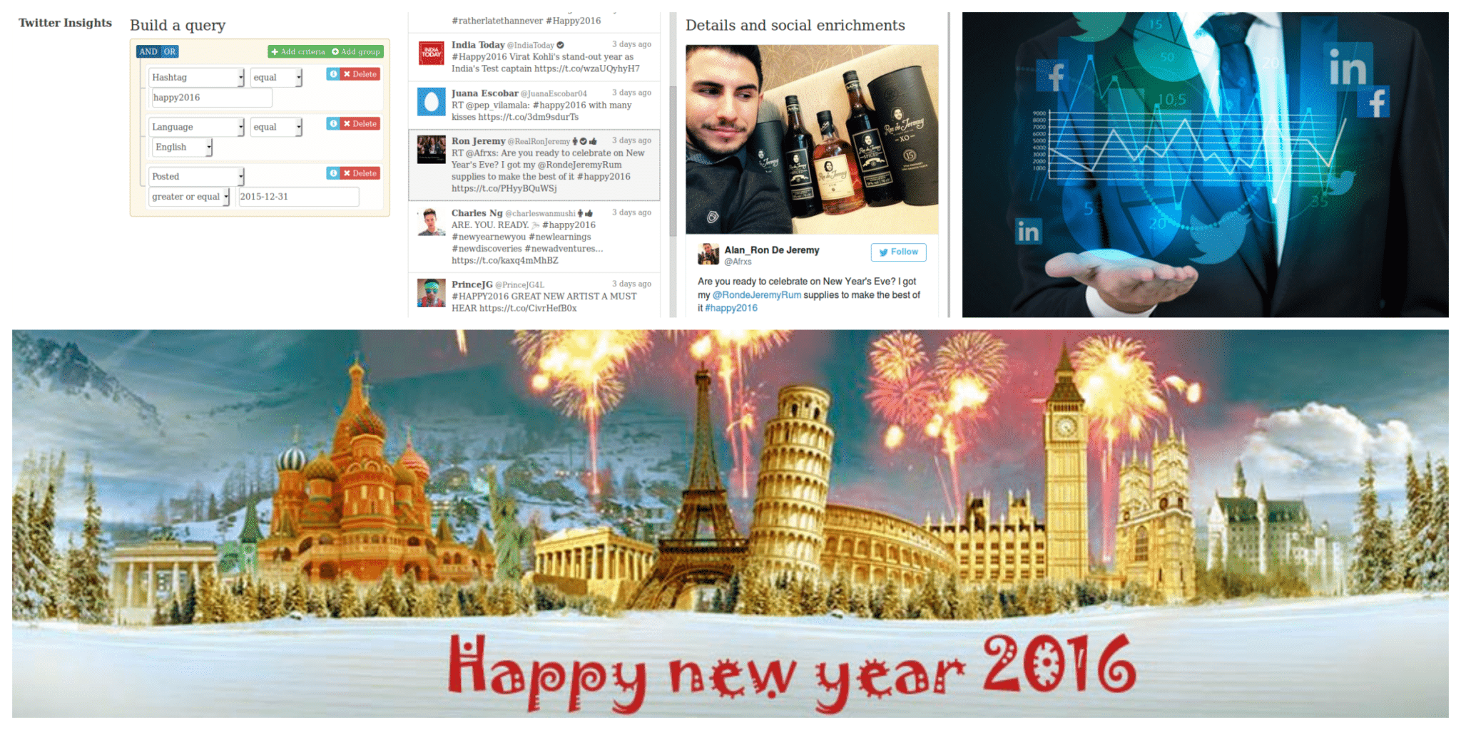 Happy 2016 Using Watson Analytics and Twitter data