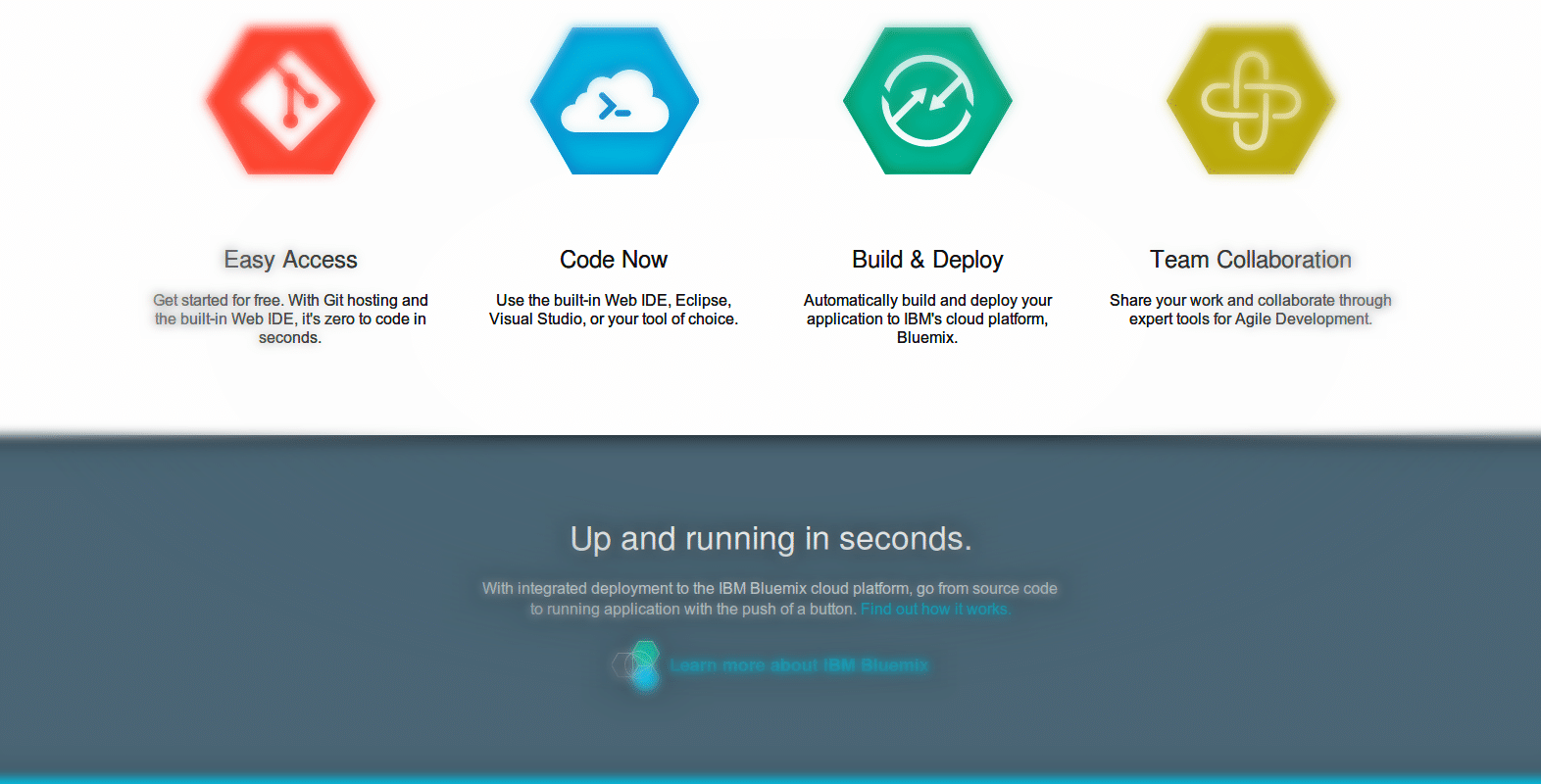 IBM Bluemix DevOps
